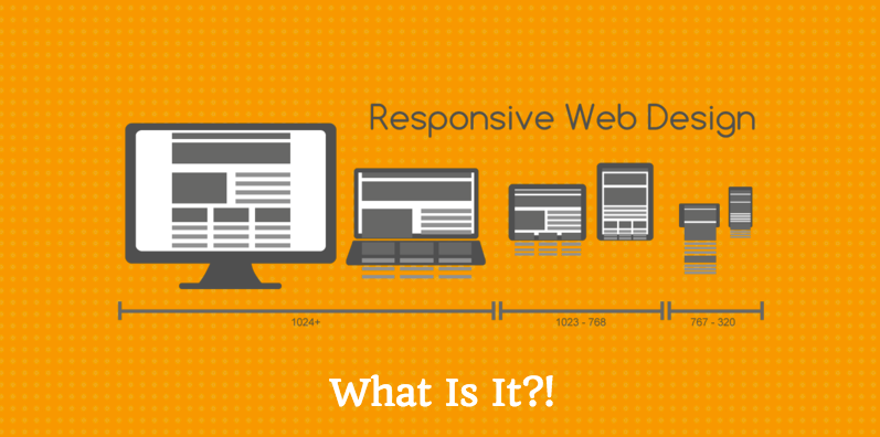 What is Responsive Web Design image